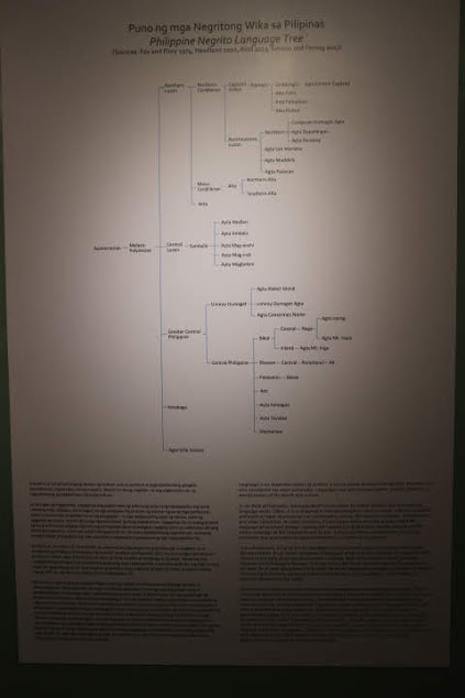 フィリピン先住民言語